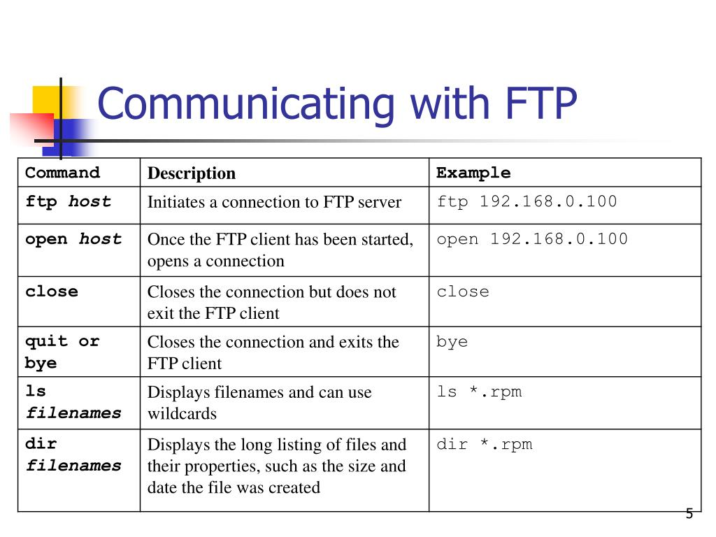 Communicating with FTP