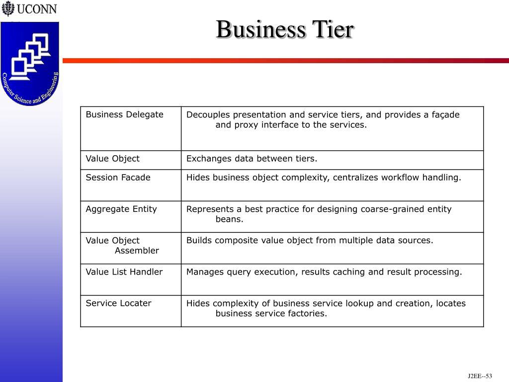 Business Tier