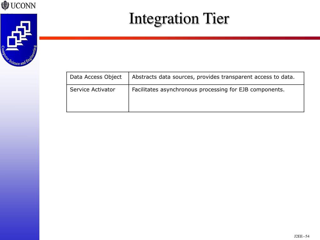 Integration Tier