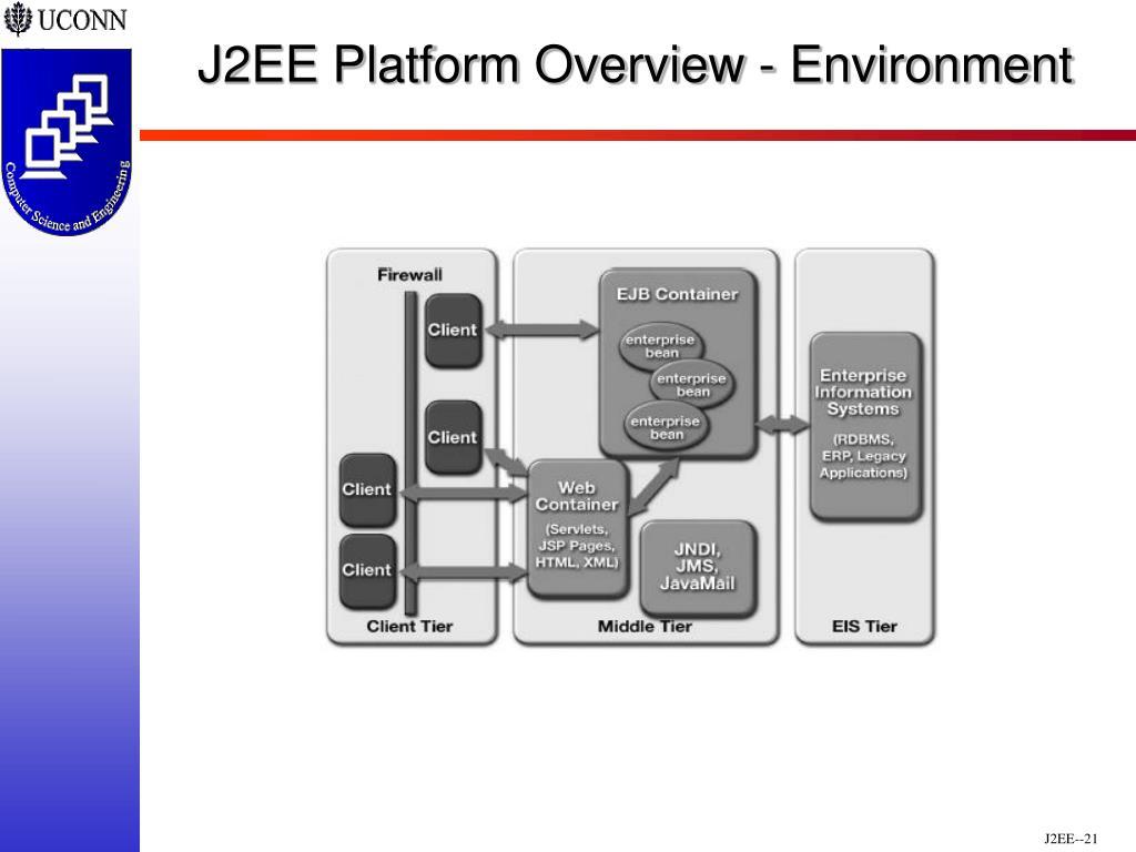 J2EE Platform Overview -