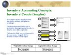 inventory accounting concepts inventory counts surplus