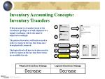 inventory accounting concepts inventory transfers