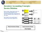 inventory accounting concepts invoice deletion