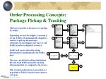 order processing concepts package pickup tracking