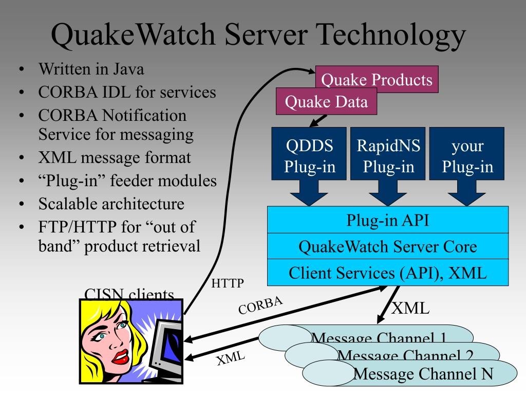 Quake Products