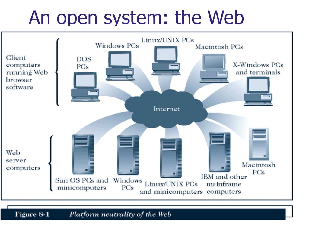 An open system: the Web