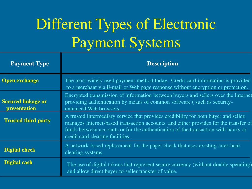 Different Types of Electronic Payment Systems