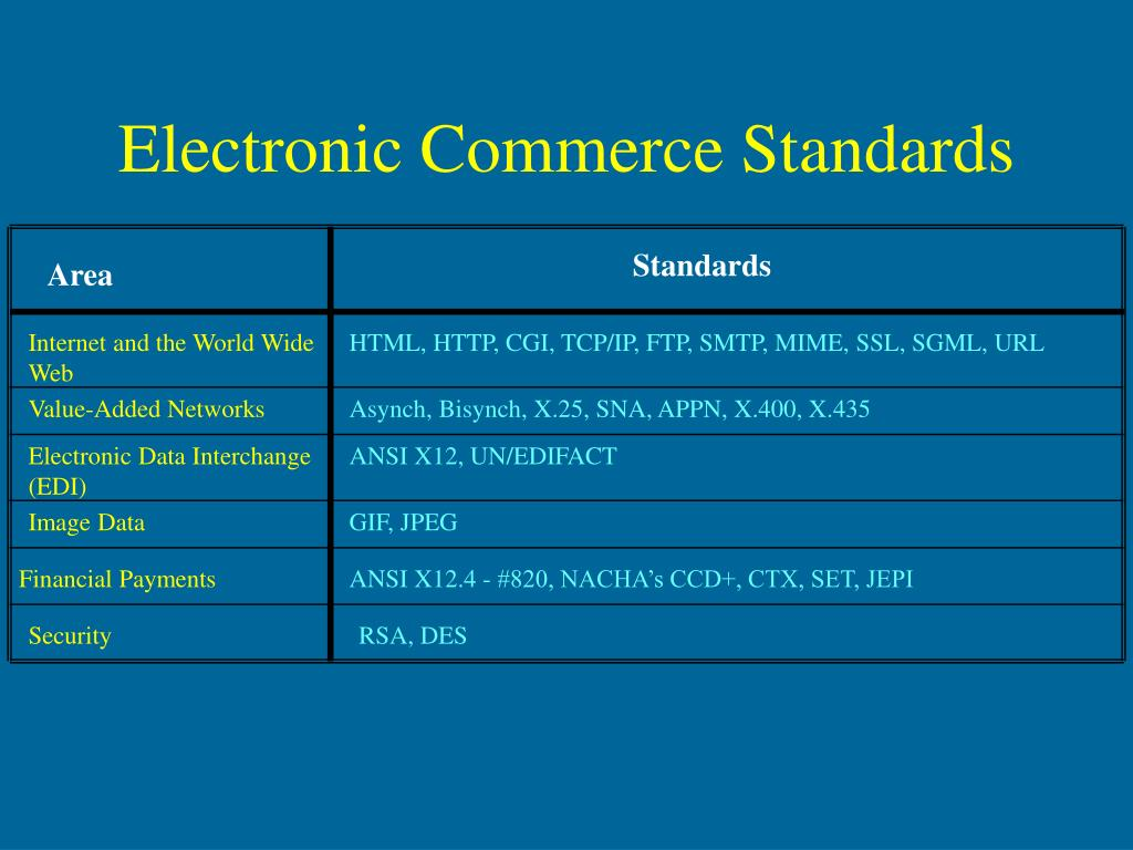 Electronic Commerce Standards