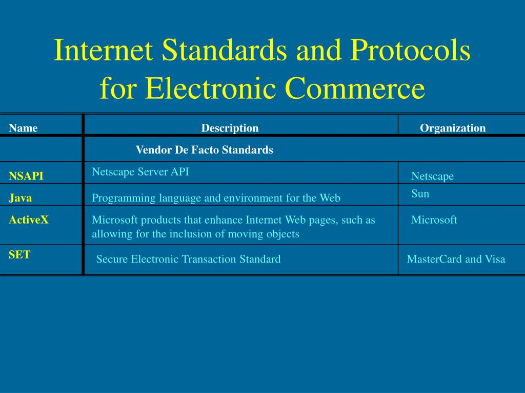 Internet Standards and Protocols for Electronic Commerce