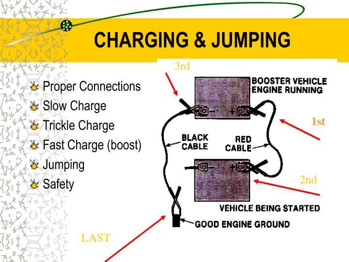 CHARGING & JUMPING
