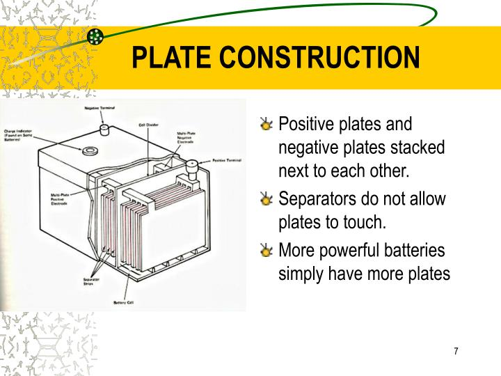 PLATE CONSTRUCTION