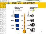 power vs temperature