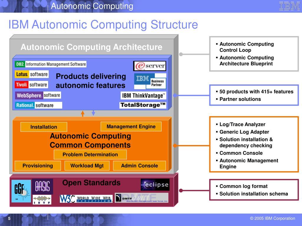 IBM Autonomic Computing Structure