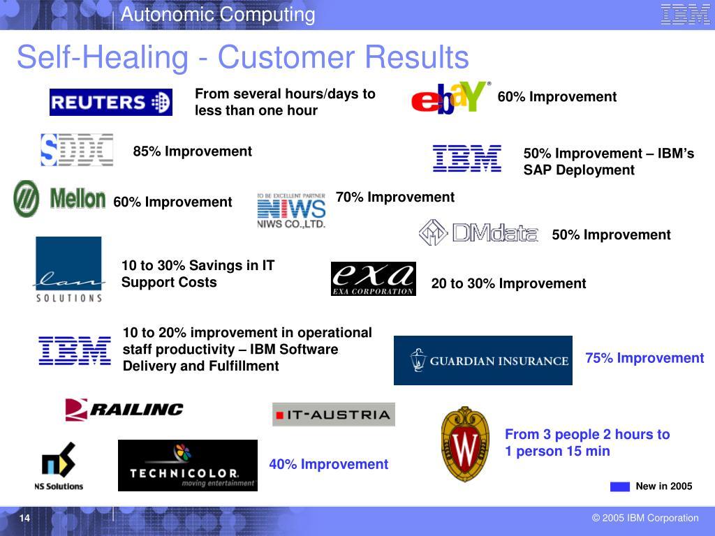 Self-Healing - Customer Results