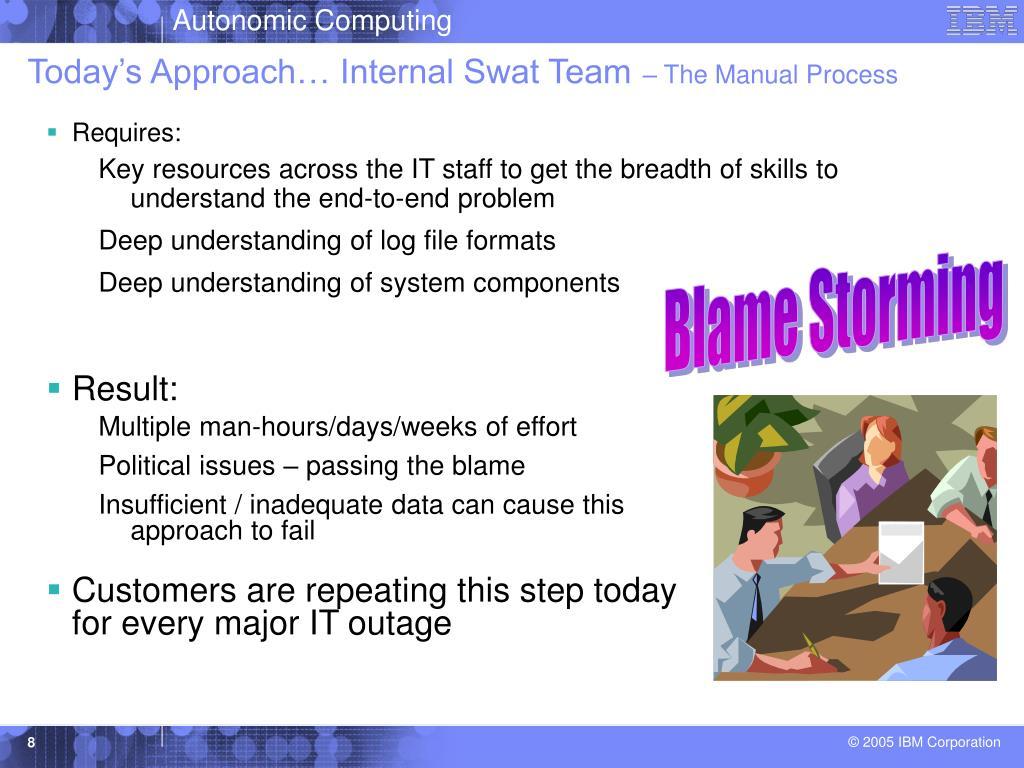 Today's Approach… Internal Swat Team