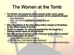 the women at the tomb