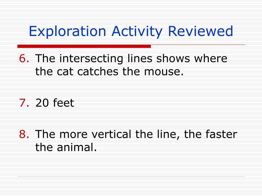 Exploration Activity Reviewed