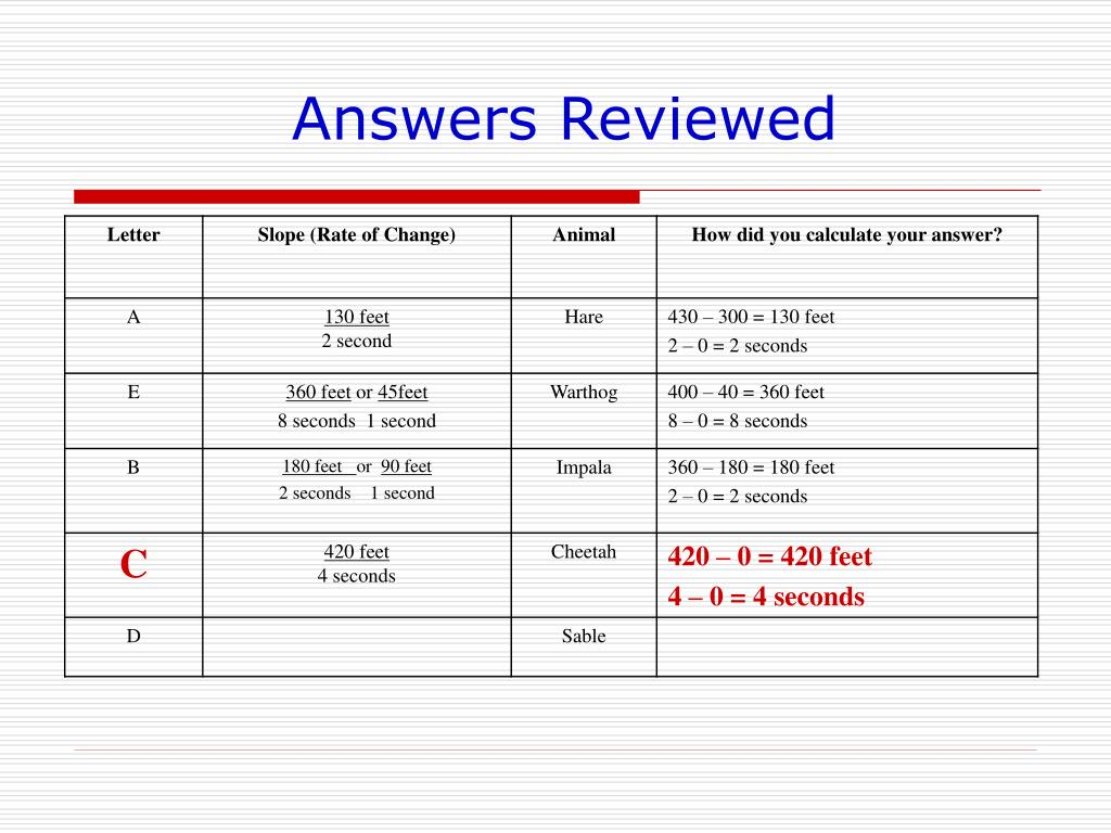 Answers Reviewed