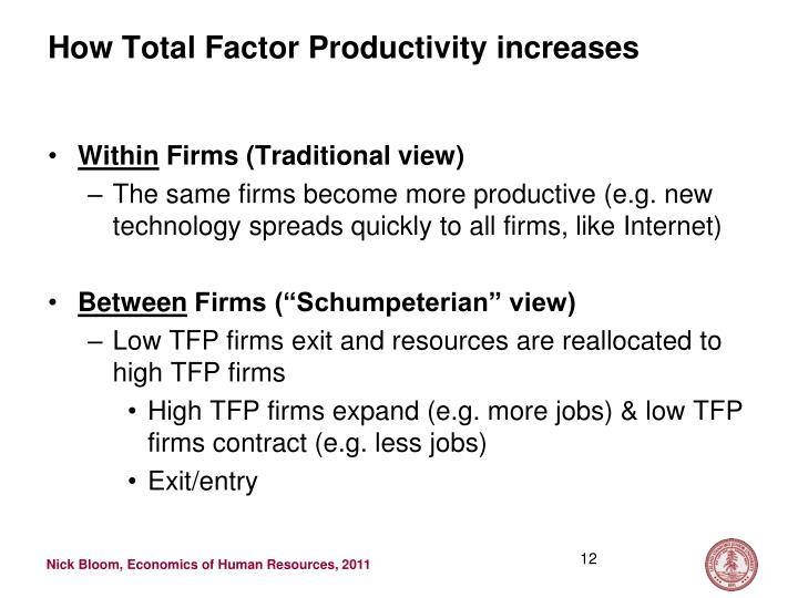 How Total Factor Productivity increases