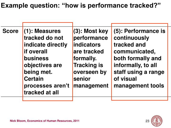 "Example question: ""how is performance tracked?"""