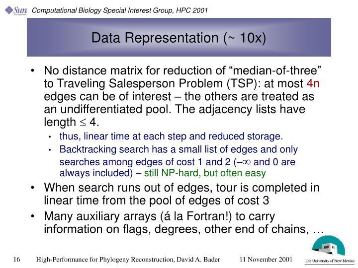 Data Representation (~ 10x)