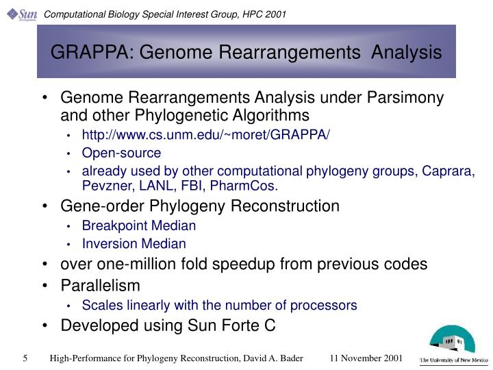GRAPPA: Genome Rearrangements  Analysis
