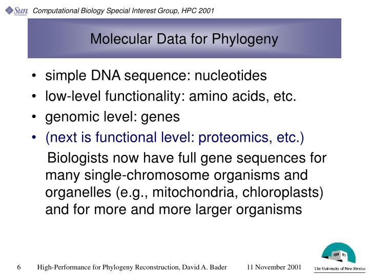Molecular Data for Phylogeny