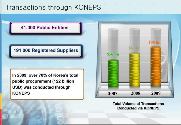 41,000 Public Entities