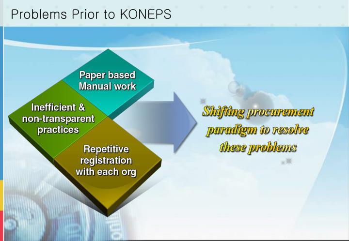 Problems Prior to KONEPS