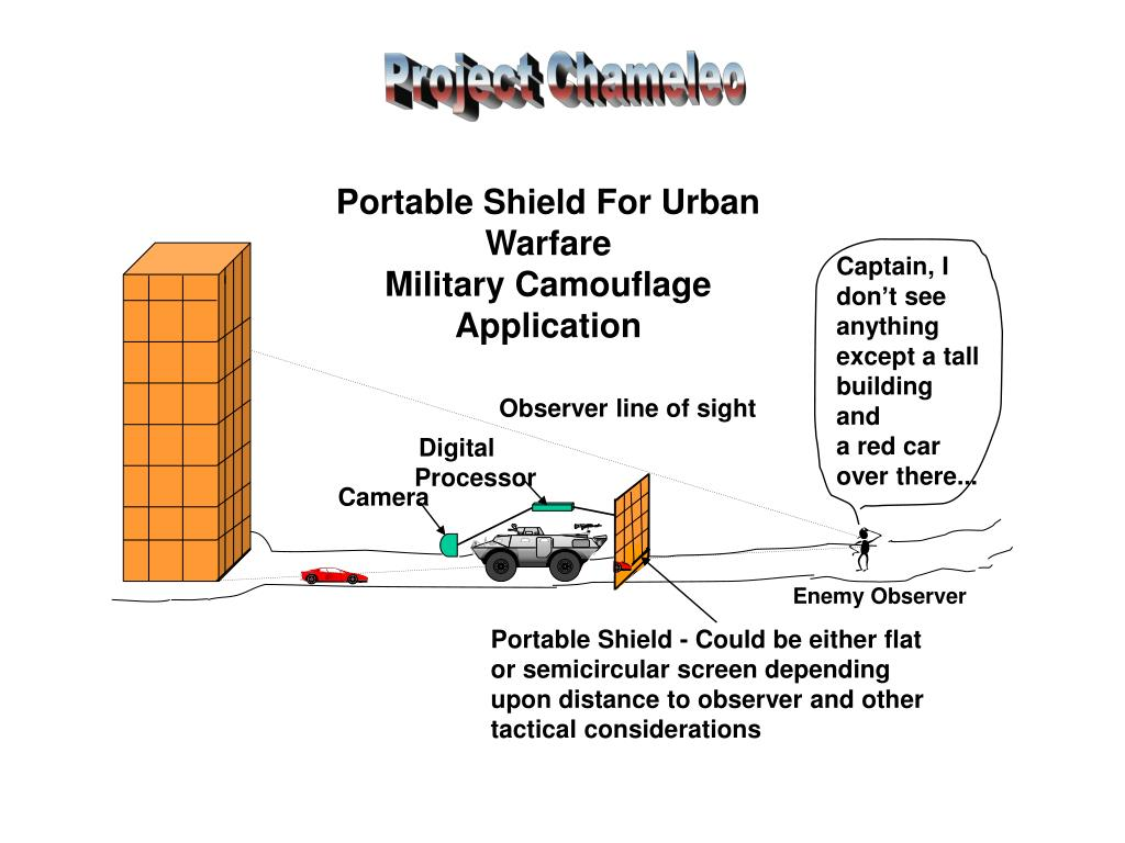 Portable Shield For Urban Warfare