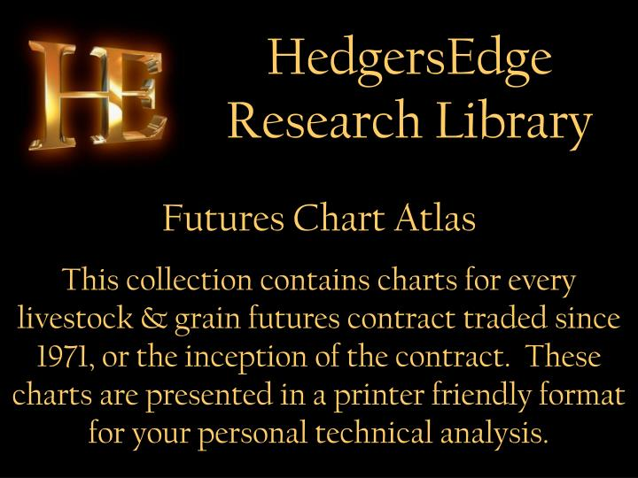 HedgersEdge Research Library