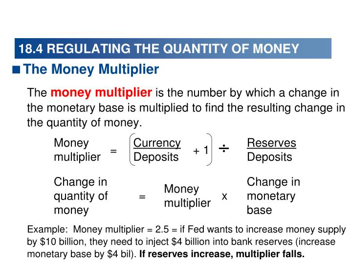 Change in quantity of money