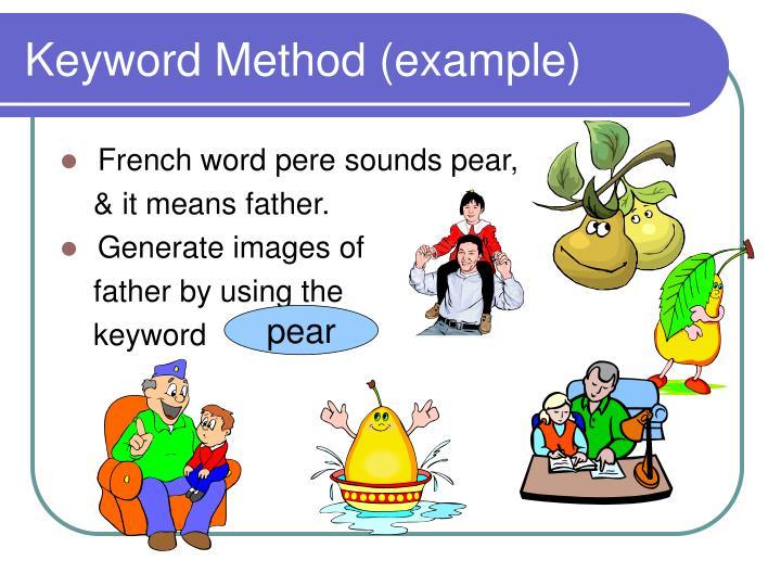 Keyword Method (example)