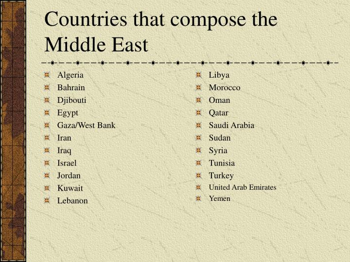 Countries that compose the middle east