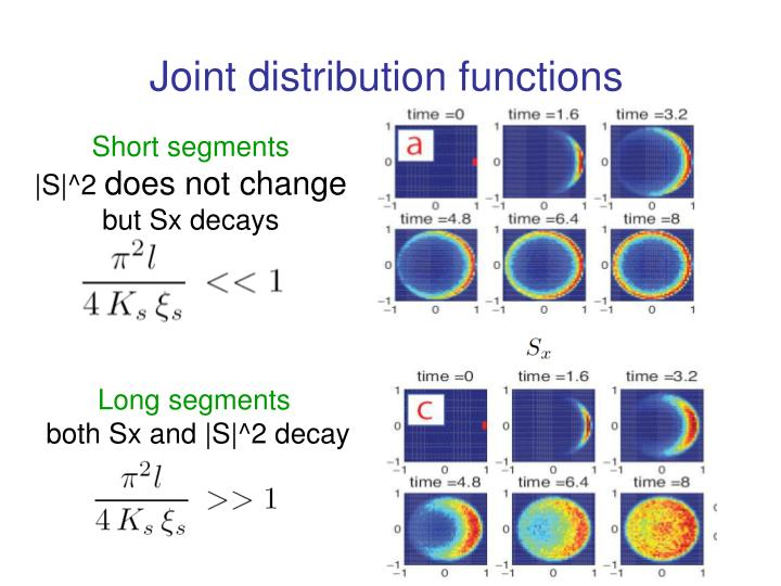 Joint distribution functions