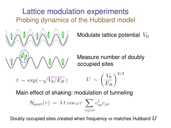 Modulate lattice potential