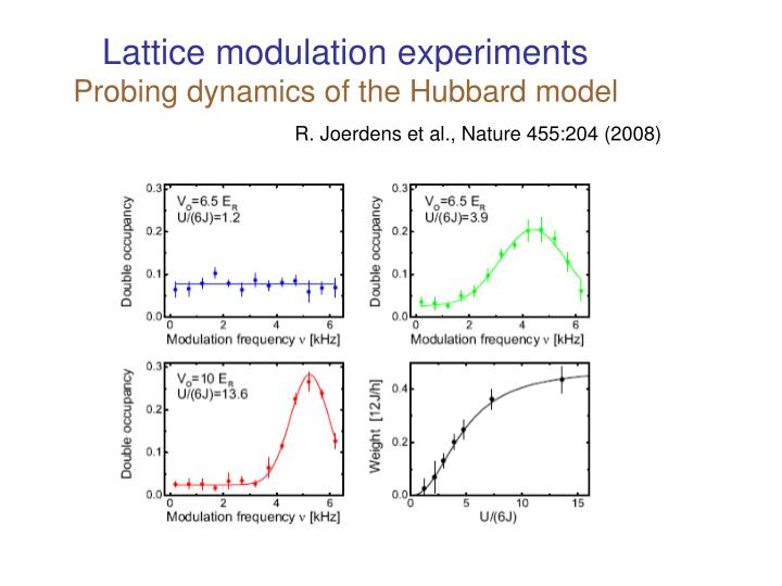 Lattice modulation experiments