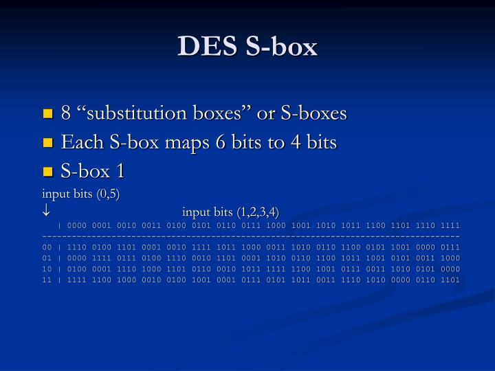 DES S-box