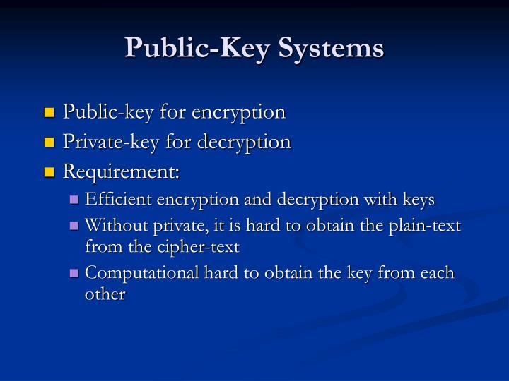 Public-Key Systems