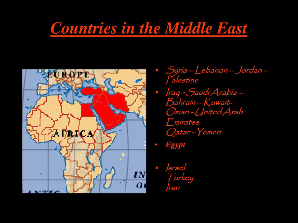 Countries in the Middle East