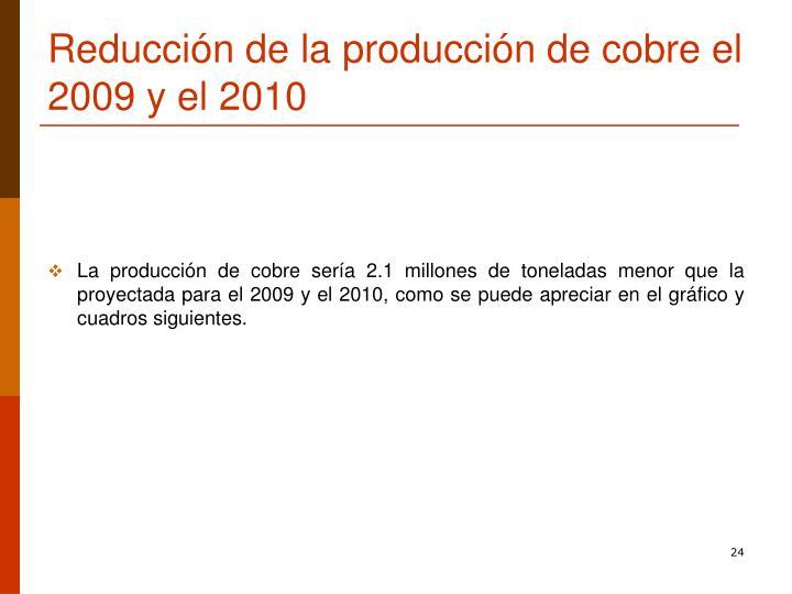 Reducción de la producción de cobre el 2009 y el 2010