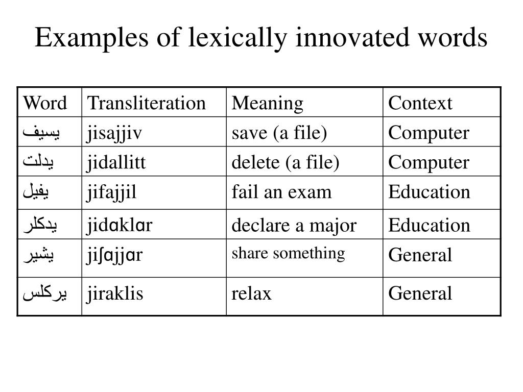 Examples of lexically innovated words