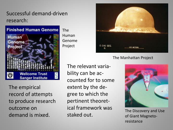 Successful demand-driven research: