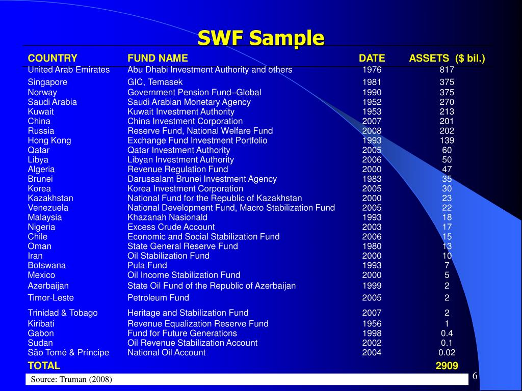 SWF Sample