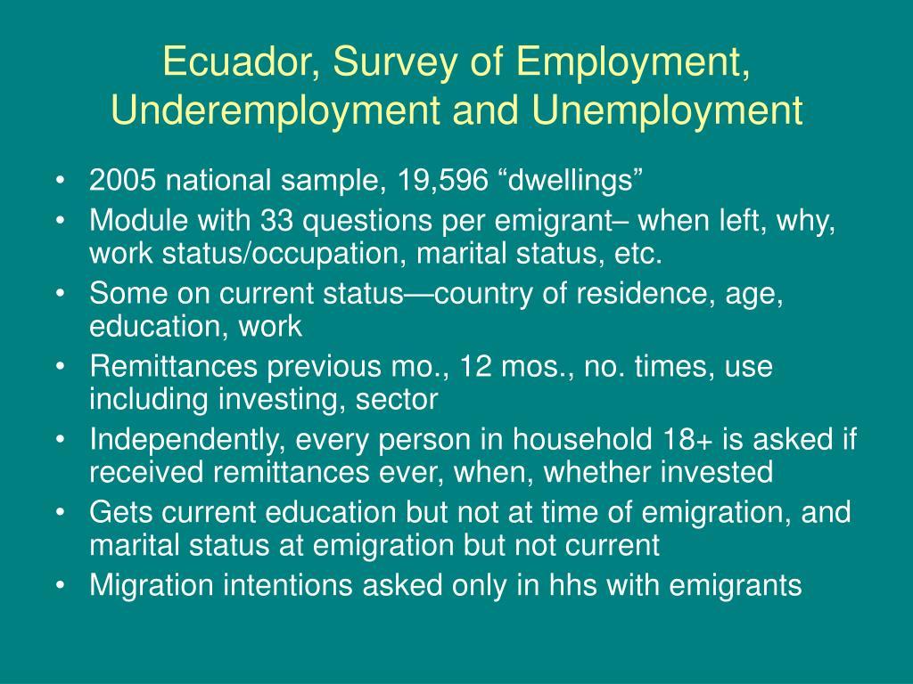 Ecuador, Survey of Employment, Underemployment and Unemployment