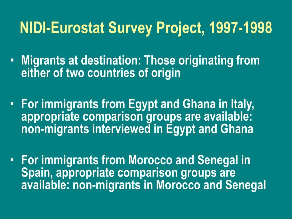 NIDI-Eurostat Survey Project, 1997-1998