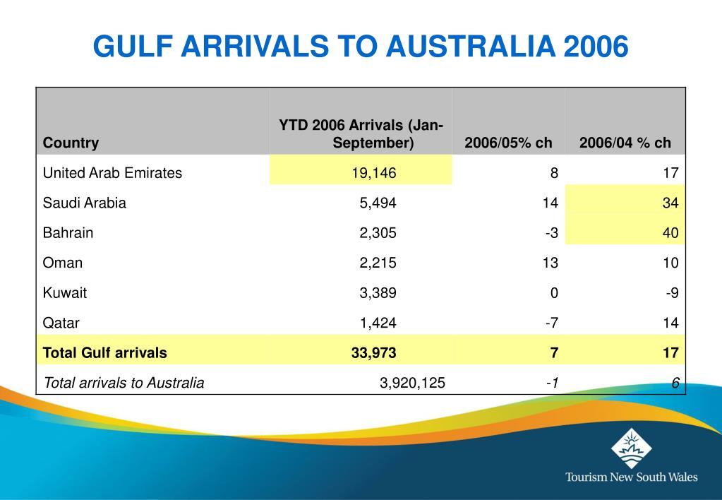 GULF ARRIVALS TO AUSTRALIA 2006