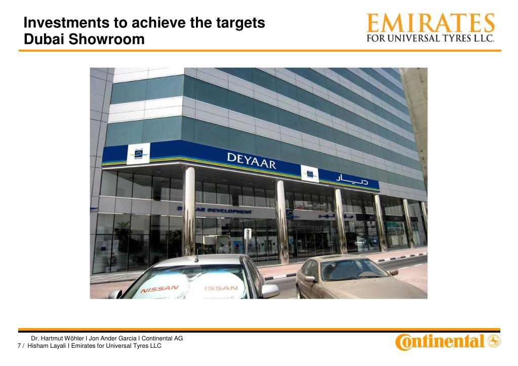 Investments to achieve the targets