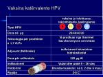 vaksina kat rvalente hpv
