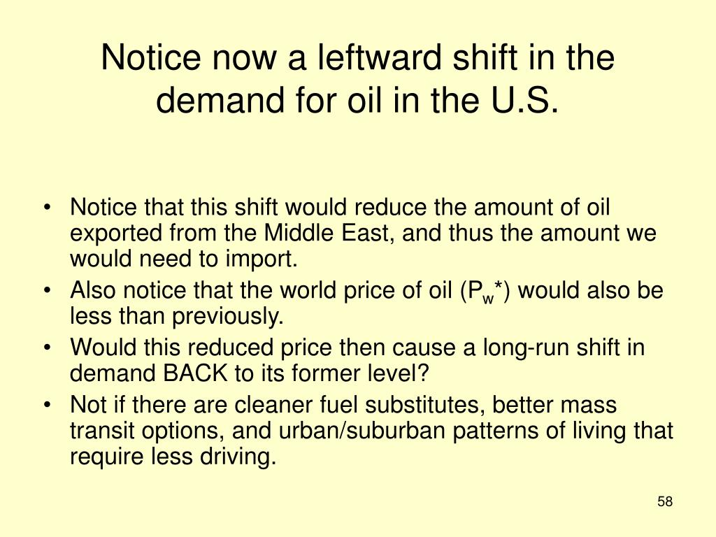 Notice now a leftward shift in the demand for oil in the U.S.